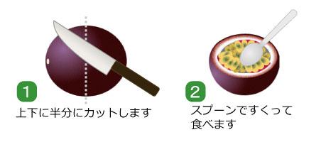 果物ナビさんの画像です