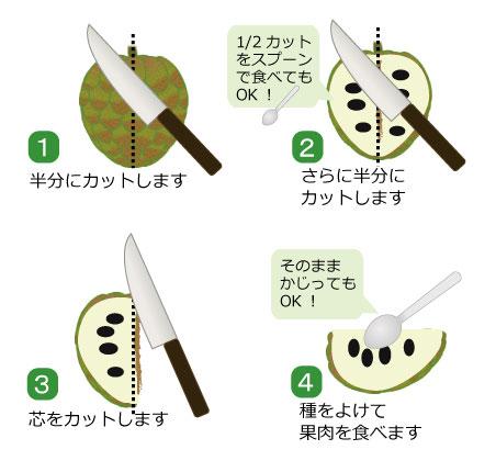 チェリモヤの食べ方切り方は 果物コラム